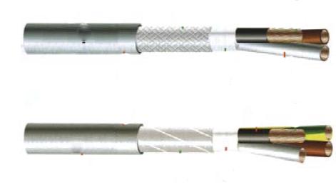 Силов брониран кабел с PVC изолация